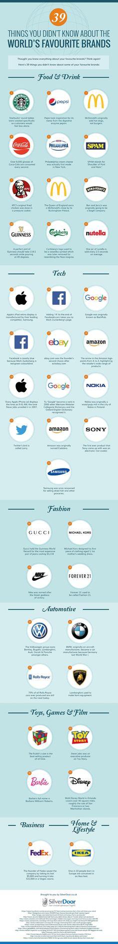 Este infográfico da SilverDoor  traz curiosas informações sobre grandes marcas internacionais. #curiosidades