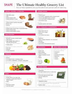 Eat Clean Meal Planning | Rebel Dietitian, Dana McDonald, RD. - Shape Grocery List