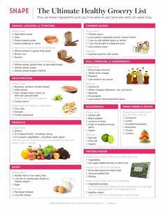 Eat Clean Meal Planning | Rebel Dietitian, Dana McDonald, RD. - Shape Grocery List