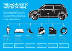Our HiQ Guide to Winter Driving Winter Driving Tips, Winter Tyres, Repair Shop, Peace Of Mind, Marketing, Easy, Fun, Hilarious