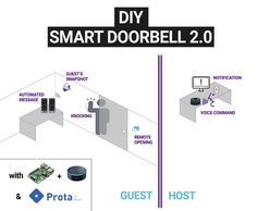 DIY Smart Home Doorbell 2.0 (works With Alexa)