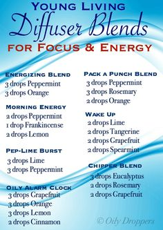 Energizing Diffuser Blends