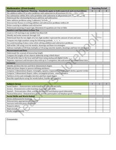 Teachers Notebook - Standards based report card $