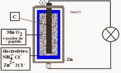 Machine Parts: What is Battery?   What is the  function of Batter...