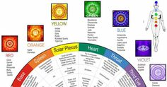 how-to-use-herbs-to-heal-the-7-chakras
