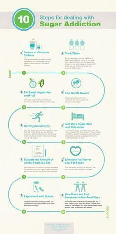 the 3 step sugar detox pdf