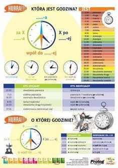 prolog publishing - Google Search Learn Polish, Polish Words, Aa School, Polish Language, Grammar, Vocabulary, Teaching, Education, Math