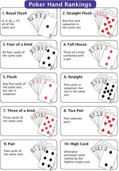 texas holdem hands chart   Rules of Texas Holdem   Poker Tournament Strategy