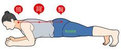 每日健康 Health - 光做「仰臥起坐」沒用!一秒學會「腰瘦四式」,10分鐘運動量鏟除「大肚腩」 每日健康 Health