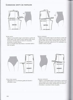 diagram showing how to adjust hip and waist area of pants to fit body type. First time I see where and why to make alterations with bulges and bumbs. H ave not followed link.