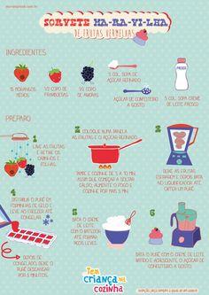 Follow this panel see and learn about all kinds os deserts Receitas de todos os tipos de sobremesas mais gostosas Sorvete Maravilha de Frutas Vermelhas :)