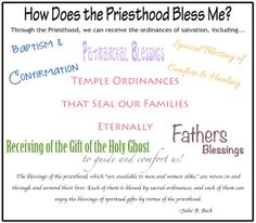 The Things I Love: Young Women Lesson Handouts for June - Priesthood (In English and Spanish)