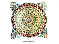 Zambhala Chakra Wealth amulet
