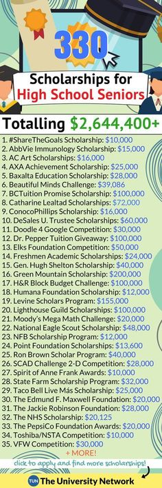 Here is a selection of Scholarships For High School Seniors that are listed on TUN. # Outfits escuela Scholarships For High School Seniors School Scholarship, Scholarships For College, College Students, Student Loans, College Life Hacks, School Hacks, College Tips, School Tips, Dorm Tips