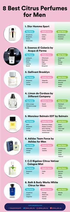 8db775ddc 29 Best Perfumes images in 2019 | Perfume fragrance, Perfume store ...