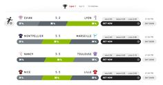 New predictions up @ betegy.com! Come see these predictions and more like them at http://betegy.com.predictions