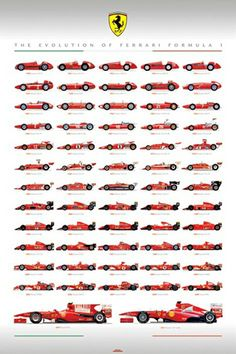 THE EVOLUTION OF FERRARI FORMULA 1 Automotive Racing History Poster - available at www.sportsposterwarehouse.com