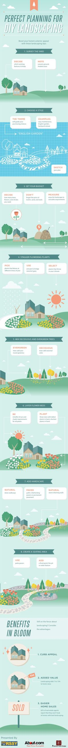 Garden Design: Perfet Planning For DIY Landscaping Infographic Landscaping Tips, Garden Landscaping, Landscape Design, Garden Design, Landscape Architecture, Lawn And Garden, Home And Garden, Selling Your House, Green Life