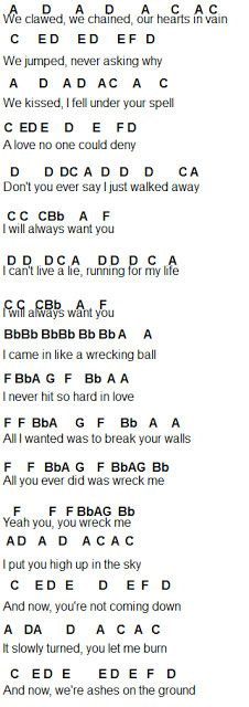 if the video wasn't so horrendous, this would be a beautiful song. Wrecking Ball for Flute