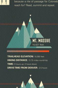 Colorado 14er Infographic via Behance