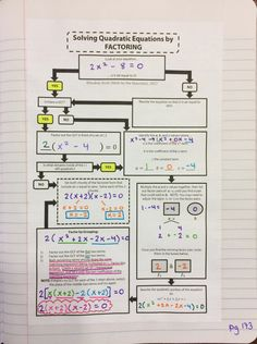 Solving quadratics by factoring made easy! Two different flowchart options: factoring by grouping, and slide, divide, bottoms up! If your students struggle with solving quadratic equations by factoring, try a flowchart! Algebra Activities, Maths Algebra, Teaching Math, High School Algebra, Precalculus, Math Notes, Math Formulas, Math Notebooks, Math Classroom