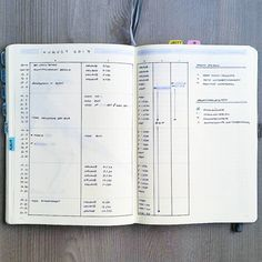 """329 Likes, 2 Comments - 📖 Staki 📖 (@stakis.bujo.fix) on Instagram: """"My August setup of my system consists of... 1) My monthly spread which includes space for hubby's…"""""""