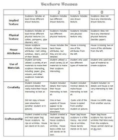 Assessing Art Projects  Project Rubric  Art Room Ideas