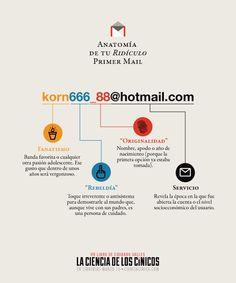 Tu dirección de correo electrónico adolescente - http://2ba.by/zjpj (vía @Eduardo Salles)