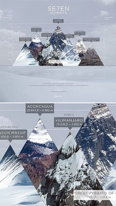 seven summits. by audree lapierre of ffunction. This is a innovative idea to incorporate images of the mountains in these triangles.