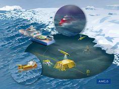 Project 7: Autonomous marine operations - AMOS - NTNU