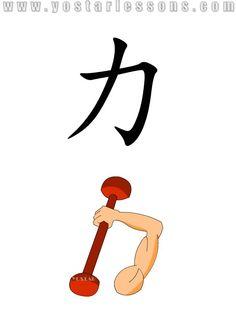 力 = power. Shaped like a dumbbell in a hand for more power. Detailed Chinese…