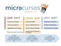 Microcursos, una idea para la formación del profesorado
