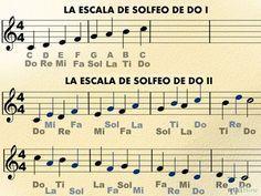 Pin En Musicais
