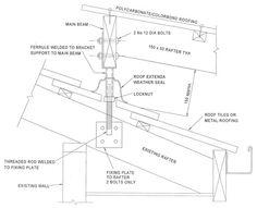 Roof Extenda Pergola Bracket - Mk II (Box of 6) - ROOFEXTENDA by Roof