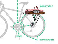 Cook pedals by ufuk aydın