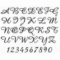 Pin Celtic Alphabet Cross Stitch Chart Pack on Pinterest