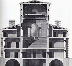 Coupe du bâtiment de la Maison du directeur - Saline royale (1774-1779) d'Arc-et-Senans - Ledoux