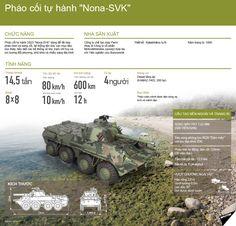 Pháo cối tự hành Nona-SVK