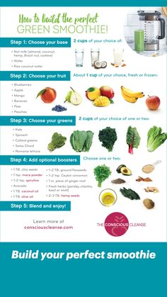 Healthy Juice Recipes, Fruit Smoothie Recipes, Healthy Juices, Healthy Food Choices, Juice Smoothie, Smoothie Drinks, Healthy Drinks, Healthy Tips, Clean Eating Smoothie