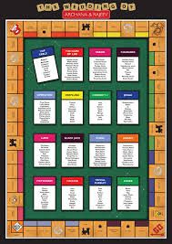 monopoly wedding theme table plan