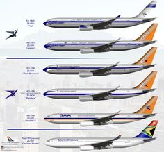 Retro-celebration of liveries on SAA aircraft - what South African Airways fleet would look like today if there was a retro celebration.