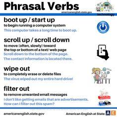 Computer phrasal verbs