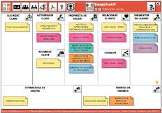 Business Model Canvas Snapchat