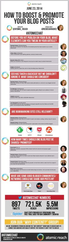 How To Boost & Promote Your Blog Posts #infographic #blogging