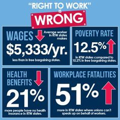 right to work infographic ohio  this what we dont want in Canada