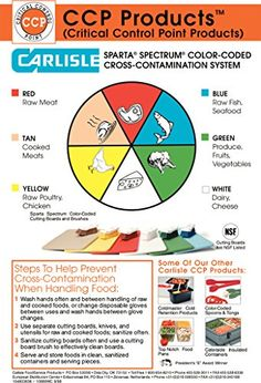 Carlisle Spectrum Color-Coded Cross-Contamination Wall Chart, Polyethylene [Set of Food Safety Training, Food Safety Tips, Food Safety And Sanitation, Safety Management System, Food Truck Business, Food Tech, Safety Posters, Donia, Eating Organic