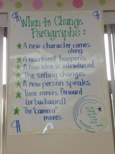 Looking for grade anchor charts? Try some of these anchor charts in your classroom to promote visual learning with your students. Writing Lessons, Writing Resources, Teaching Writing, Writing Skills, Writing Ideas, Teaching Ideas, Writing Process, Teaching English, Teaching Posters