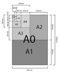 Formatos y medidas de papel 1° Parte - Formato A - Pixel Creativo