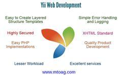 Yii development company, yii development services,  http://www.mtoag.com/yii-development-services.htm