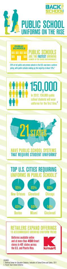 Public School Uniforms on the Rise